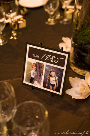 Table numbers with a date & pictures of the bride & groom during that year.
